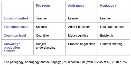 Social learning online image