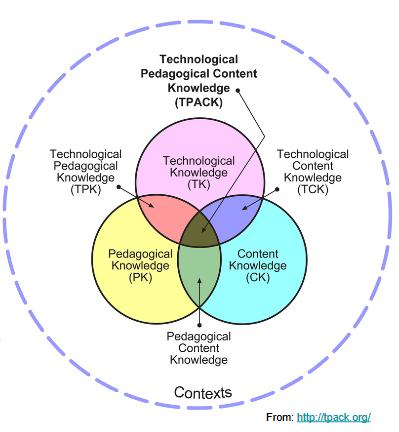 TPACK image