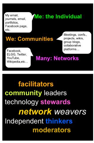 Technology stewards image