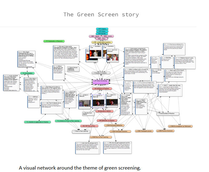 Green Screen image